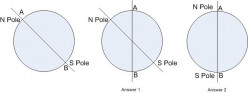 If a spinning sphere is rotated, does the axis of rotation change?