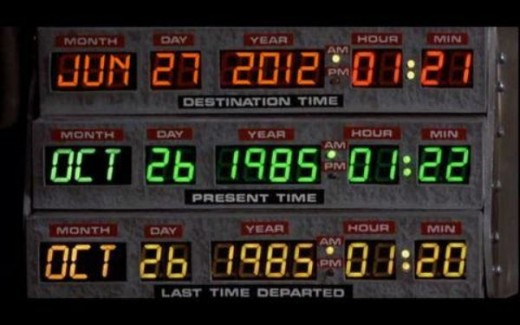 Is it possible that somewhere in the future time travel will become a reality?