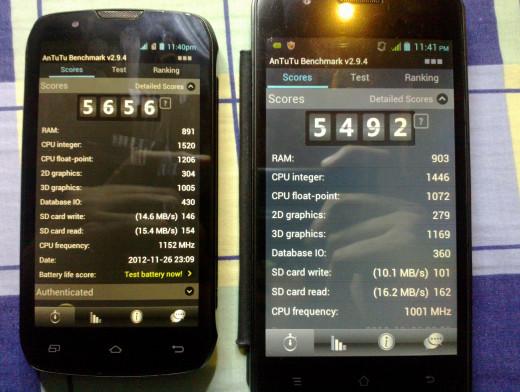 Thrill 430x's AnTuTu score vs the CM Titan