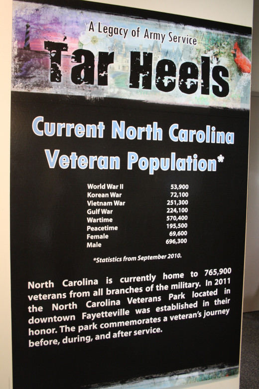 North Carolina is the Tar Heels State, this is the Veteran Population Count.