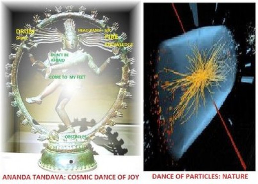 God particle proves the fact that man is not just the body!