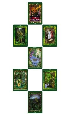 The Hexefus is a great way to view the different aspects of your life. Just like a map, the spread can point on where you are in your evolution and in which direction you should head.
