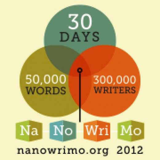 You can download free web badges to put on your website when you're participating in NaNoWriMo.