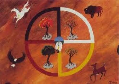 The Lakota Medicine Wheel. Art of Melanie Myhre