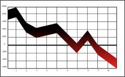 Survive Stock Market Volatility