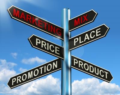 Marketing Mix Signposts