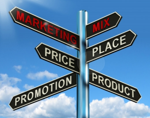 Marketing Mix Signposts