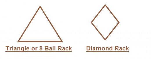 Triangle and Diamond Racks