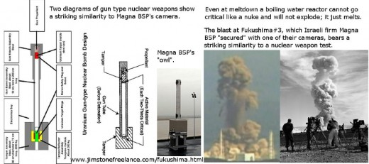 Compare the Fukushima to a nuclear weapons test.