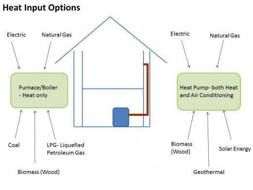 Heat Pump new: Heat Pump Options Kensa Heat Pump Wiring Diagram on heat pump components diagram, air-handler wiring diagram, air conditioning heat pump diagram, heat pump installation, ac wiring diagram, heater wiring diagram, electricity wiring diagram, heat pump electrical wiring, heat pump process diagram, air conditioner wiring diagram, furnace wiring diagram, heat pump systems, heat pump troubleshooting, heat pump thermostat diagram, heat pump relay diagram, thermostat wiring diagram, heat pumps product, heat pump engine, compressor wiring diagram,