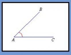 Names of Different Types of Angles