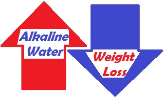 Drinking alkaline water can help with weight loss.