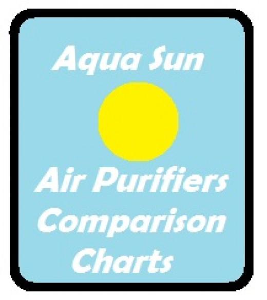 Aqua Sun Air Purifiers use ozone and ionization to clean the air.
