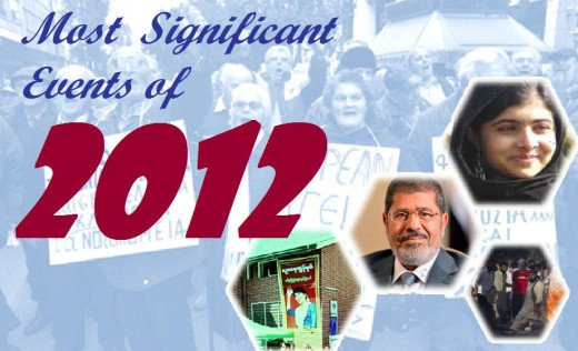 Ten most important Events of 2012
