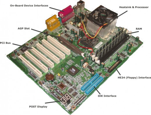 Modern Motherboard Layout