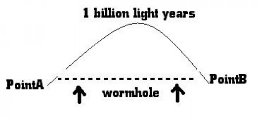 Wormholes will create a faster route to a selected destination.
