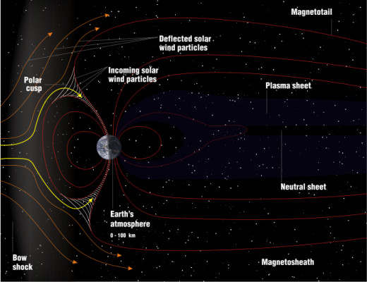 "space at cleanest, is a-flux with plasma, charged particles, and electromagnetic fields.  It IS however, a ""High Vacuum"""