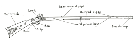 Hand drawn picture of a Pennsylvania-Kentucky rifle.