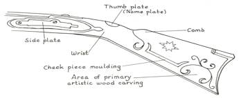 Hand drawn image of a buttstock.