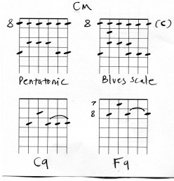 Guitar Lesson - Larry Carlton Blues