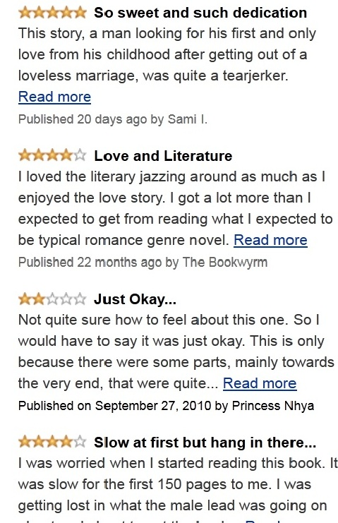 Online reviews are not always useful, but they are certainly entertaining. (Note: All graphics on this page contain reviews of the author's novels.)
