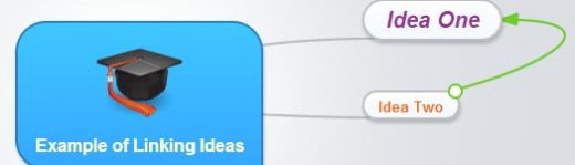 You can link two ideas to one another using Mind Meister, which allows you to connect concepts to one another in a way that many mindmapping softwares lack.