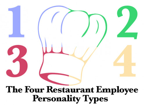 The 4 Restaurant Employee Personality Types