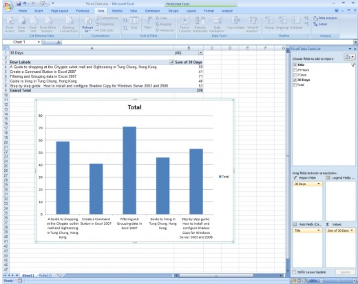 Using Pivot Tables and Pivot Charts in Excel 2007.
