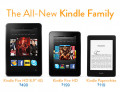 How To Get Free Ebooks for the Kindle