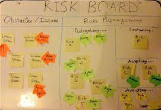 Use post it notes for a risk workshop