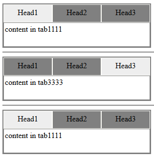 Snapshot of tabbed panel created using jQuery.