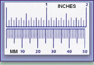 mm to inches visual diagram