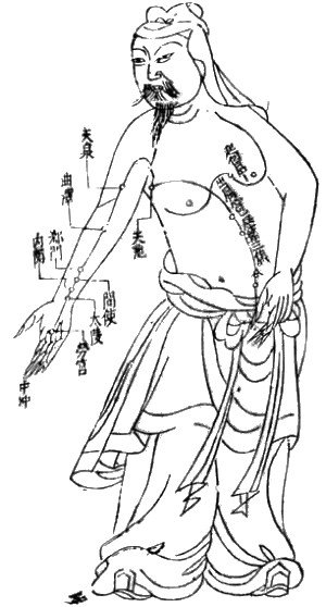 An ancient Chinese chart illustrating some of the meridians.