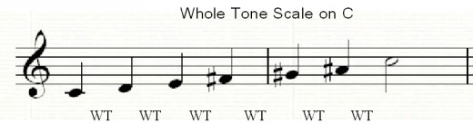 A whole tone scale beginning on the note C