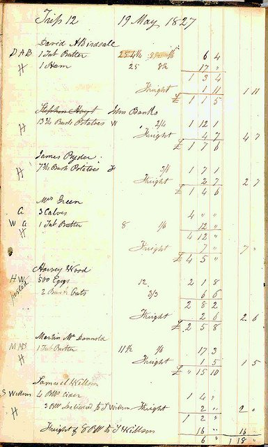 An old ledger. A ledger is useful for keeping tax records on paper.
