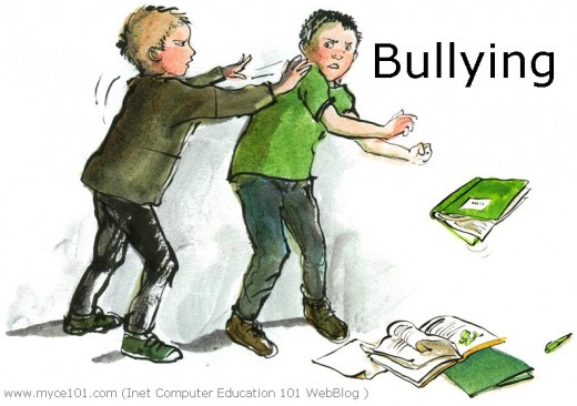 Physical Bullying Pictures Physical bullying image