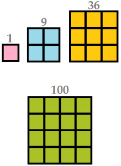 A 1-by-1 grid square contains 1 rectangle, and a 2-by-2 grid square contains 9 rectangles.