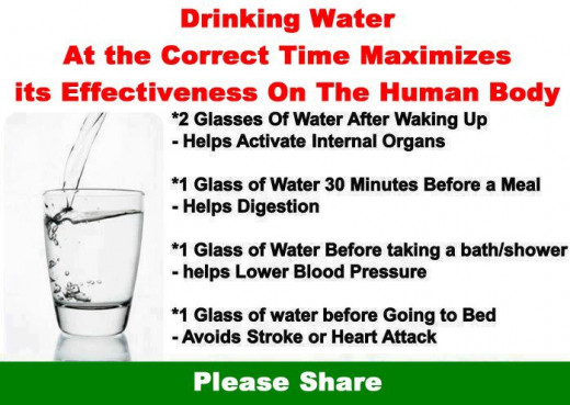 why we should drink more water.