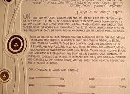 Ketubah - the Marriage Contract