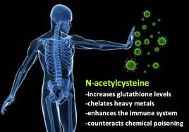 NAC for Trichotillomania and NAC as an Antioxidant