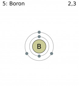 The Element Boron