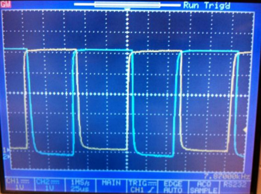 Control signals as seen on GWInstek oscilloscope.
