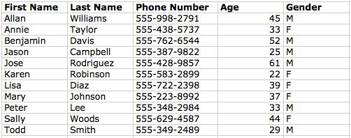 list of phone numbers
