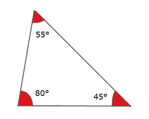 The angles in a scalene triange are never congruent