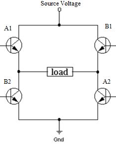 A simple H Bridge