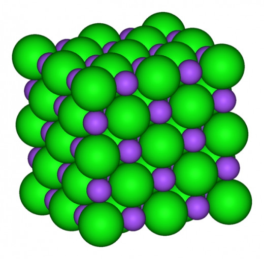 crystalline structure of sodium chloride