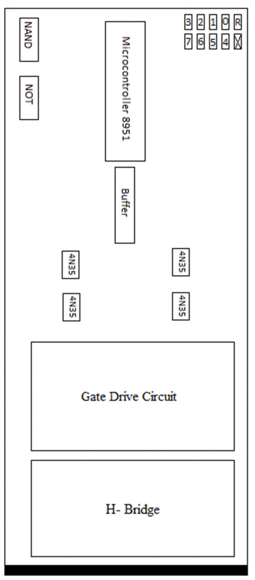 Layout of the Circuit on Varoboard
