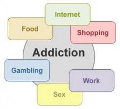 Addictive Mentality