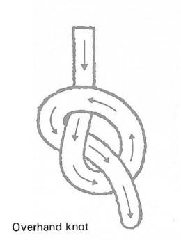 Figure 3 - Overhand Knot