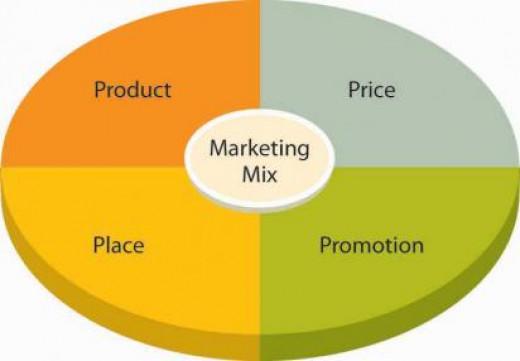 marketing mix 6 essay
